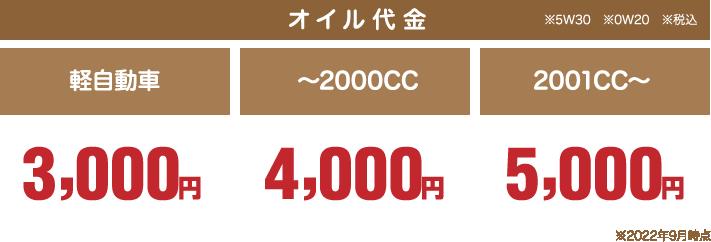 オイル代金 軽自動車1,980円 5ナンバー2,980円 3ナンバー3,980円